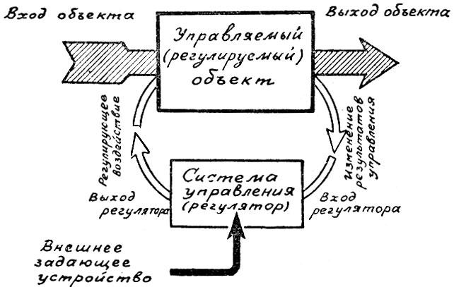 """"""",""""informaticslib.ru"""