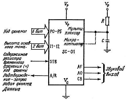 Что представляет собой интегральная схема фото 663
