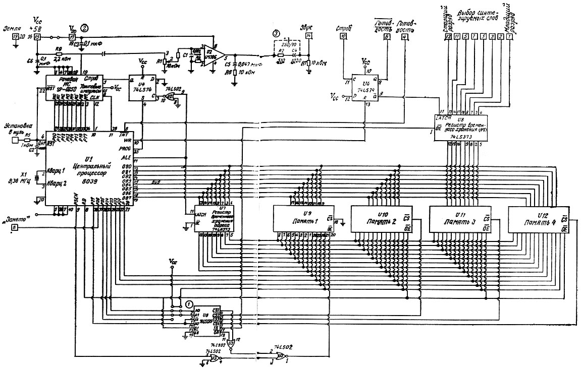 функционирование речевого аппарата схема